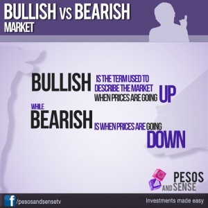 Bullish and bearish