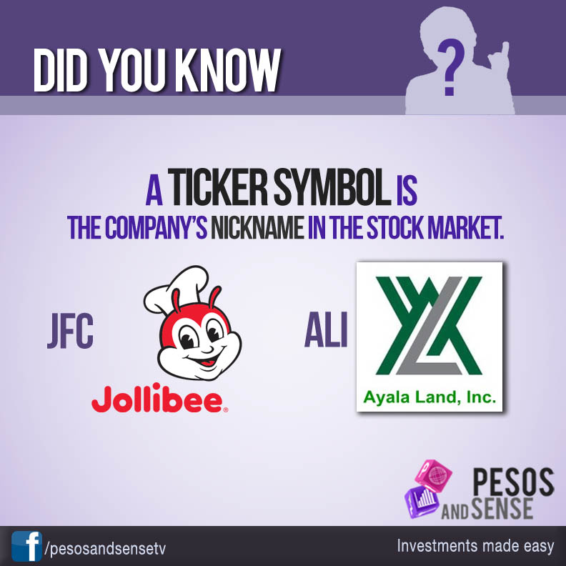 What Is A Ticker Symbol Infograph