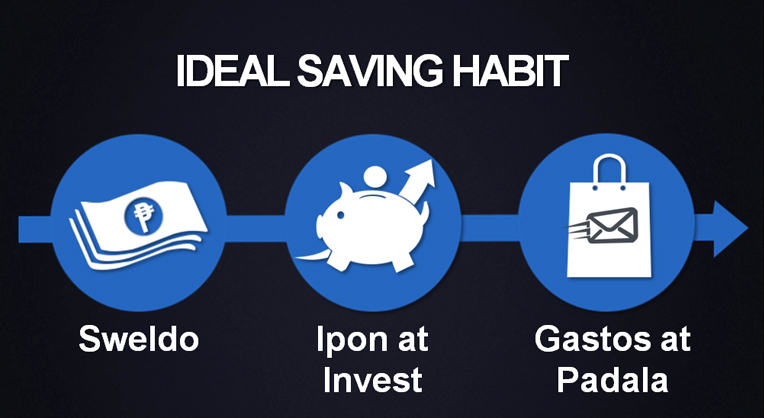 ideal saving habit