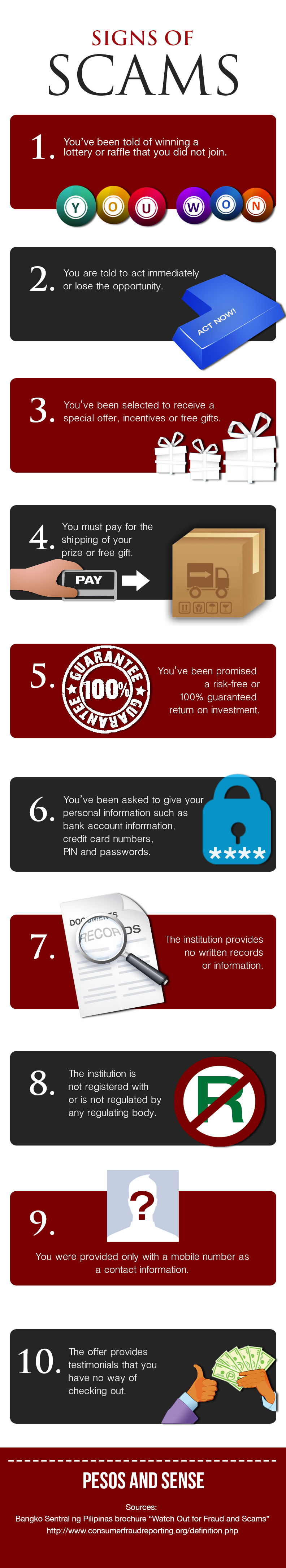 SCAMS infographic