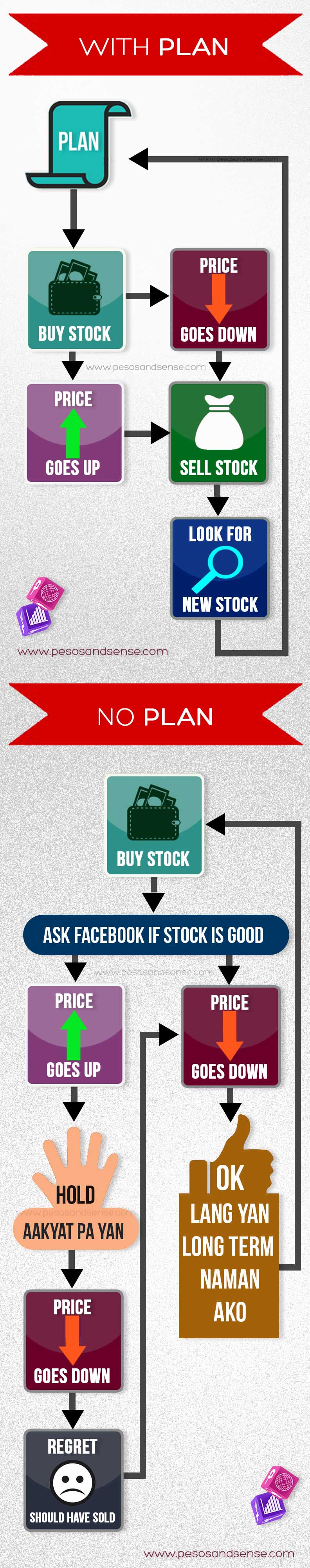 investment plan infographics